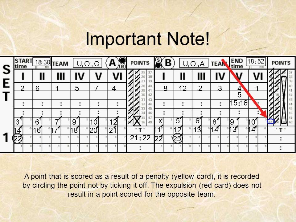 Important Note! 18 30 U O AU O C 8122341261574 x 3 5 6 6 791012 14161718 11121314 8910 5 15 16 20 21 1314 21 22 18 52 22 21 22 2225 A point that is sc