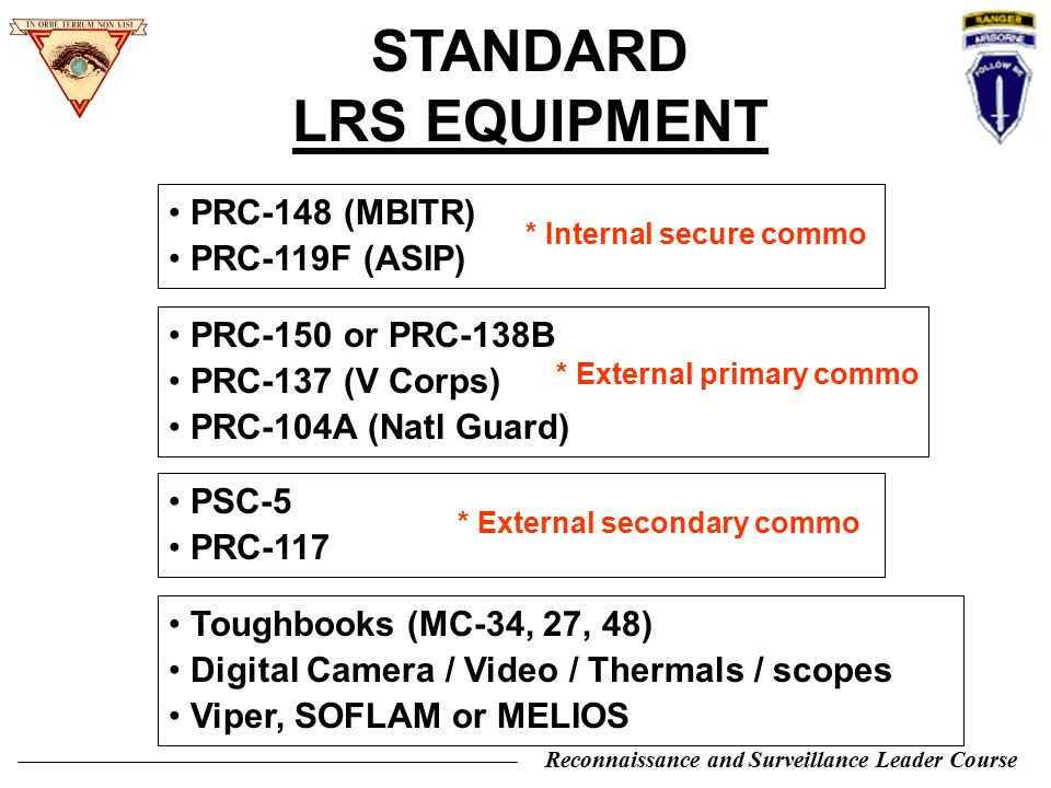 Reconnaissance and Surveillance Leader Course STANDARD LRS EQUIPMENT PRC-148 (MBITR) PRC-119F (ASIP) PRC-150 or PRC-138B PRC-137 (V Corps) PRC-104A (N