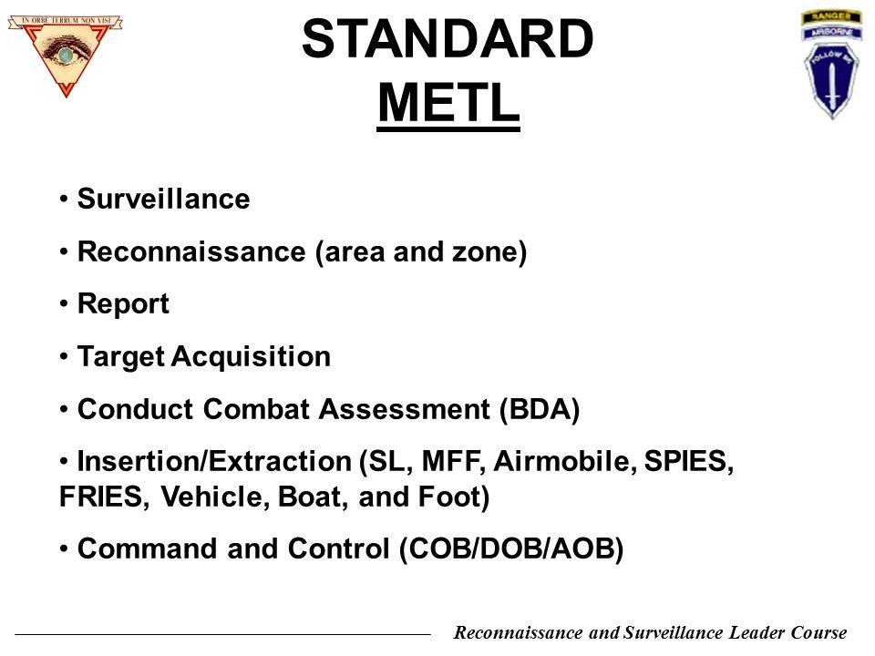 Reconnaissance and Surveillance Leader Course LRS PLT LRS HQHQ HQHQ OPSHQHQ BASE STATION SURV LRS TEAM 18 x Teams LRSC ORGANIZATION 1 x 96B 1 x 350B or 1 x MI Officer 1 x 11A 1 x E-8 3 x 91W 2 x 11A 1 x E-8 ( 7/1/134)