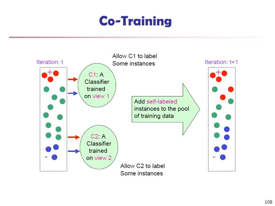 Co-Training 108