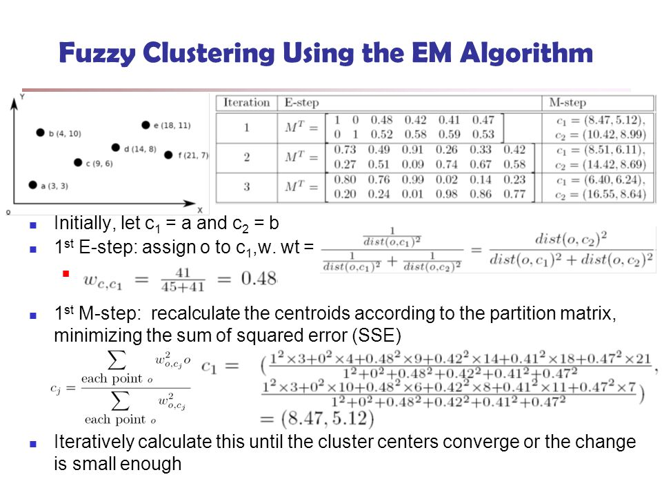 Fuzzy Clustering Using the EM Algorithm Initially, let c 1 = a and c 2 = b 1 st E-step: assign o to c 1,w. wt = 1 st M-step: recalculate the centroids