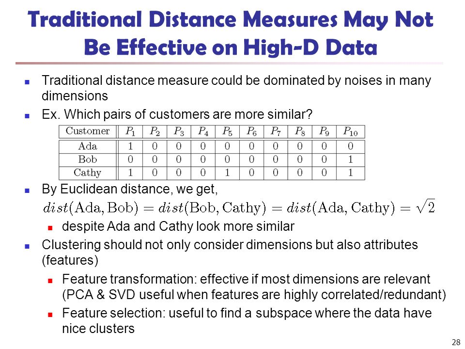 Traditional Distance Measures May Not Be Effective on High-D Data Traditional distance measure could be dominated by noises in many dimensions Ex.