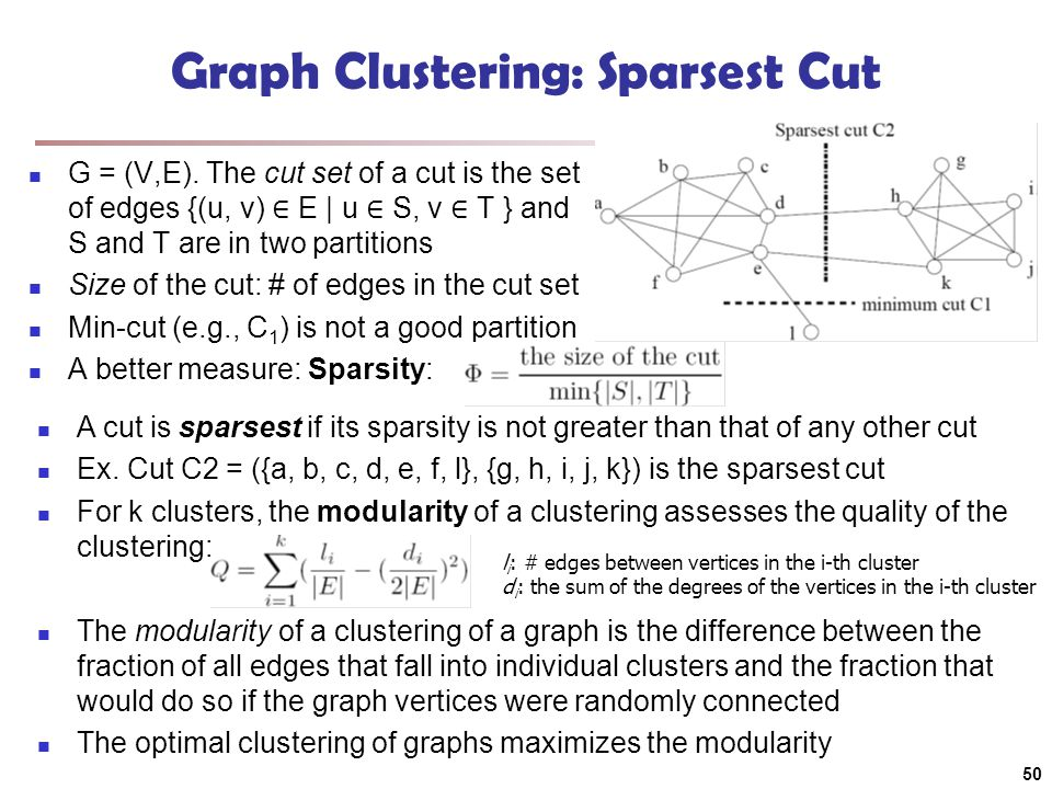 Graph Clustering: Sparsest Cut G = (V,E).
