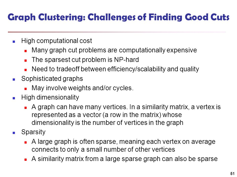 Graph Clustering: Challenges of Finding Good Cuts High computational cost Many graph cut problems are computationally expensive The sparsest cut probl