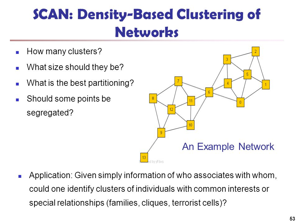 SCAN: Density-Based Clustering of Networks How many clusters? What size should they be? What is the best partitioning? Should some points be segregate