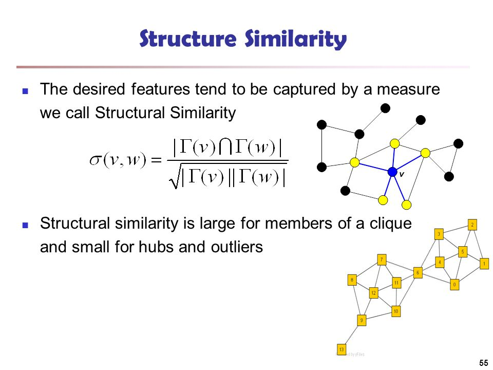 Structure Similarity The desired features tend to be captured by a measure we call Structural Similarity Structural similarity is large for members of
