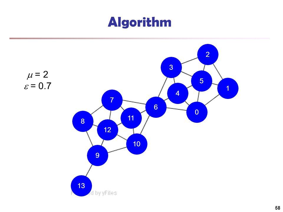 13 9 10 11 7 8 12 6 4 0 1 5 2 3 Algorithm  = 2  = 0.7 58