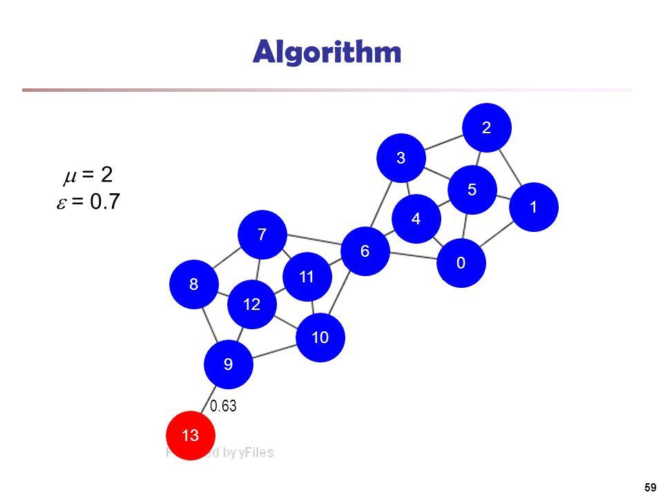 13 9 10 11 7 8 12 6 4 0 1 5 2 3 Algorithm  = 2  = 0.7 0.63 59