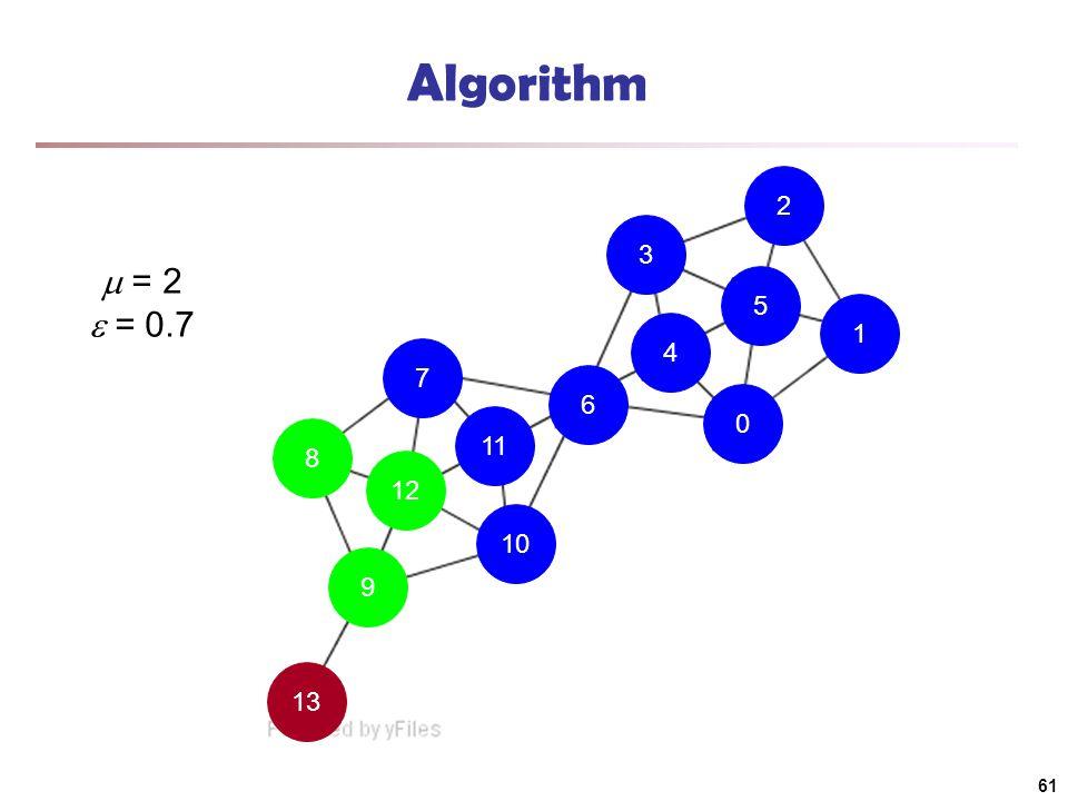 13 9 10 11 7 8 12 6 4 0 1 5 2 3 Algorithm  = 2  = 0.7 61