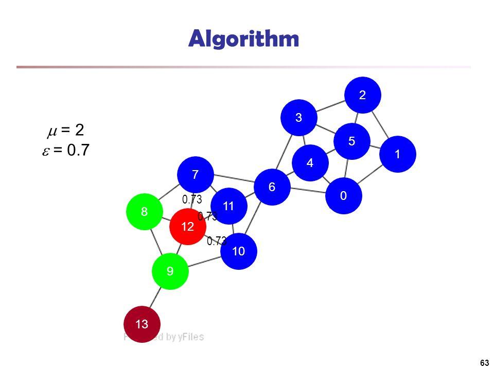 13 9 10 11 7 8 12 6 4 0 1 5 2 3 Algorithm  = 2  = 0.7 0.73 63