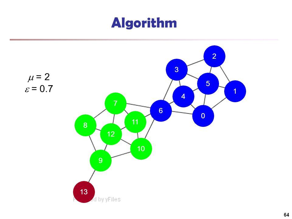 13 9 10 11 7 8 12 6 4 0 1 5 2 3 Algorithm  = 2  = 0.7 64
