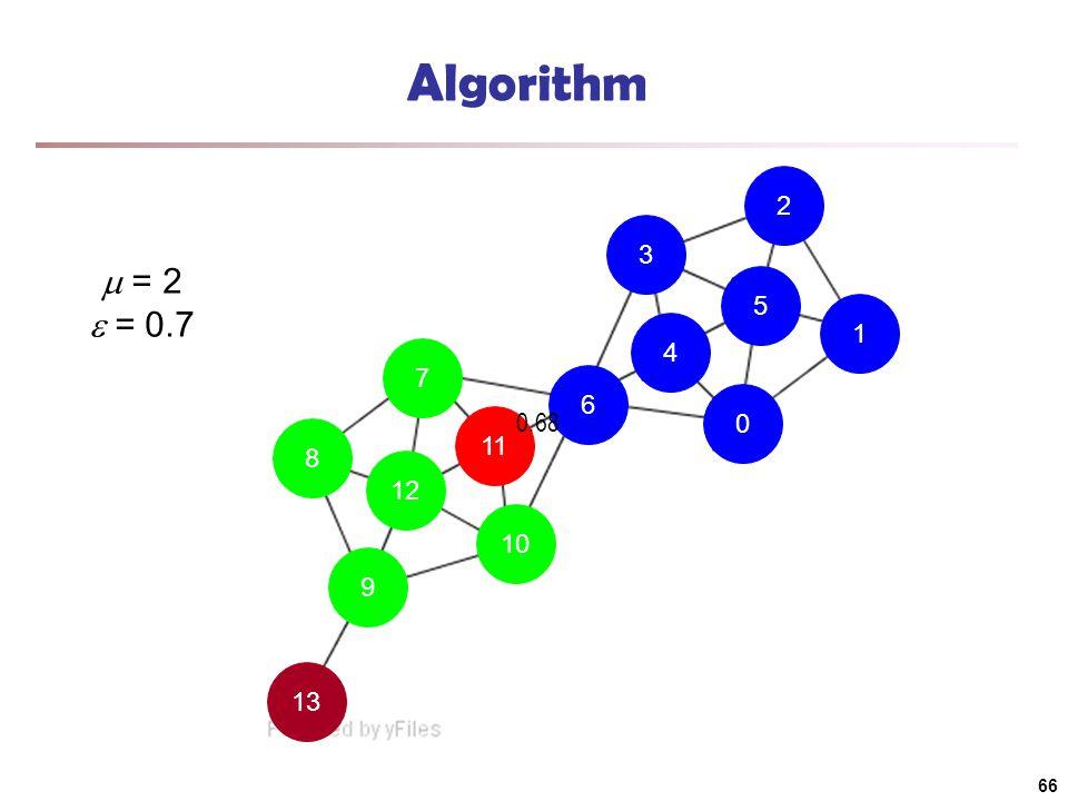 13 9 10 11 7 8 12 6 4 0 1 5 2 3 Algorithm  = 2  = 0.7 0.68 66