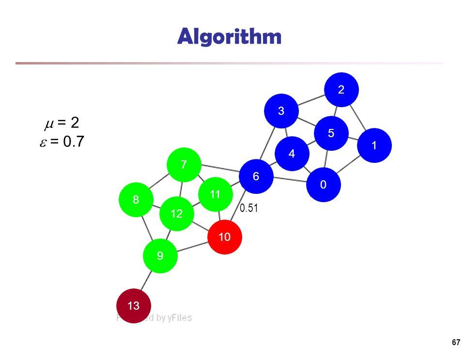 13 9 10 11 7 8 12 6 4 0 1 5 2 3 Algorithm  = 2  = 0.7 0.51 67
