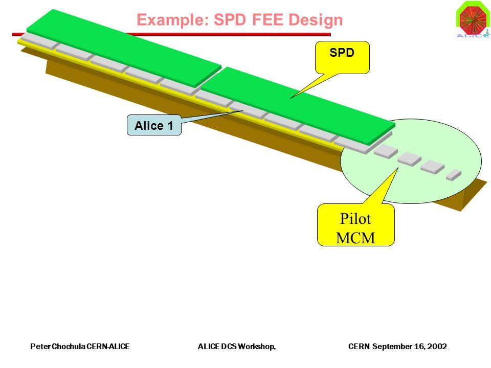Peter Chochula CERN-ALICE ALICE DCS Workshop, CERN September 16, 2002 Example: SPD FEE Design Pilot MCM SPD Alice 1