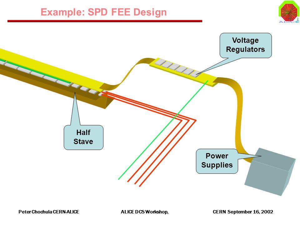 Peter Chochula CERN-ALICE ALICE DCS Workshop, CERN September 16, 2002 Example: SPD FEE Design Power Supplies Voltage Regulators Half Stave