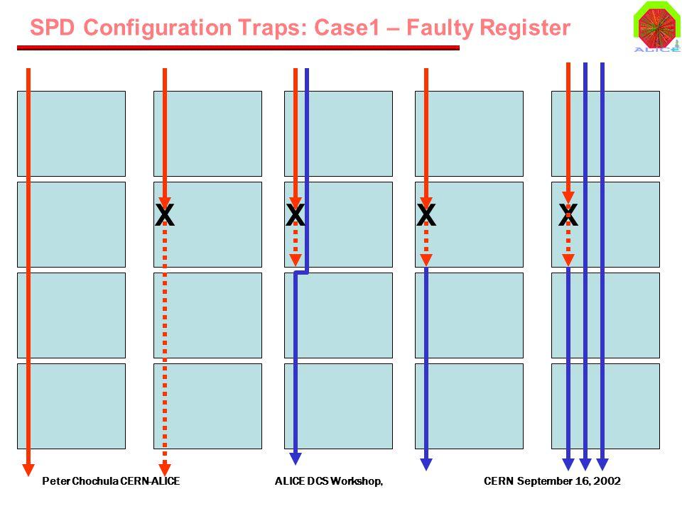 Peter Chochula CERN-ALICE ALICE DCS Workshop, CERN September 16, 2002 SPD Configuration Traps: Case1 – Faulty Register XXXX