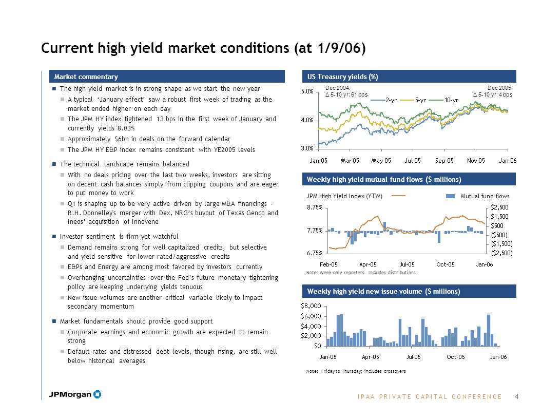 I P A A P R I V A T E C A P I T A L C O N F E R E N C EI P A A P R I V A T E C A P I T A L C O N F E R E N C E Market commentary Current high yield market conditions (at 1/9/06) Weekly high yield mutual fund flows ($ millions) Mutual fund flowsJPM High Yield Index (YTW) Weekly high yield new issue volume ($ millions) Note: Friday to Thursday; includes crossovers Note: Week-only reporters.