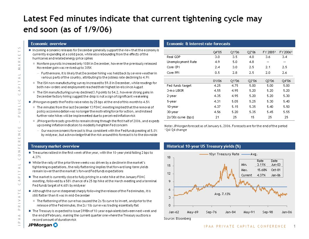I P A A P R I V A T E C A P I T A L C O N F E R E N C EI P A A P R I V A T E C A P I T A L C O N F E R E N C E Economic & interest rate forecasts Note: JPMorgan forecast as of January 6, 2006.