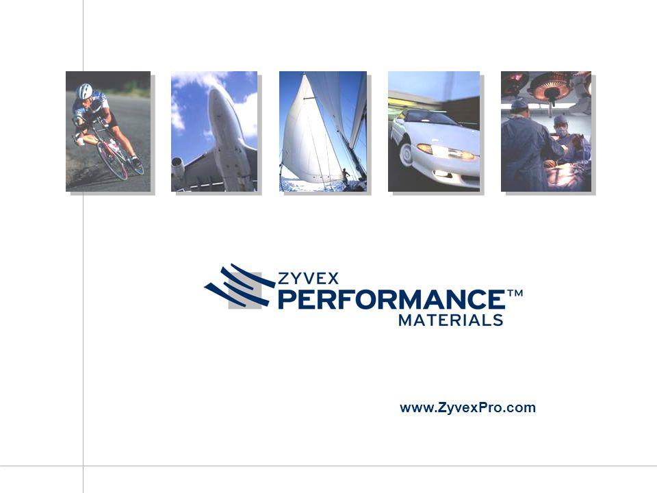 www.ZyvexPro.com