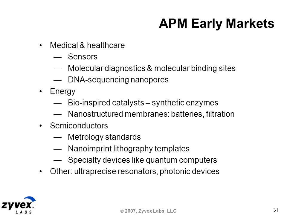 © 2007, Zyvex Labs, LLC 31 APM Early Markets Medical & healthcare —Sensors —Molecular diagnostics & molecular binding sites —DNA-sequencing nanopores