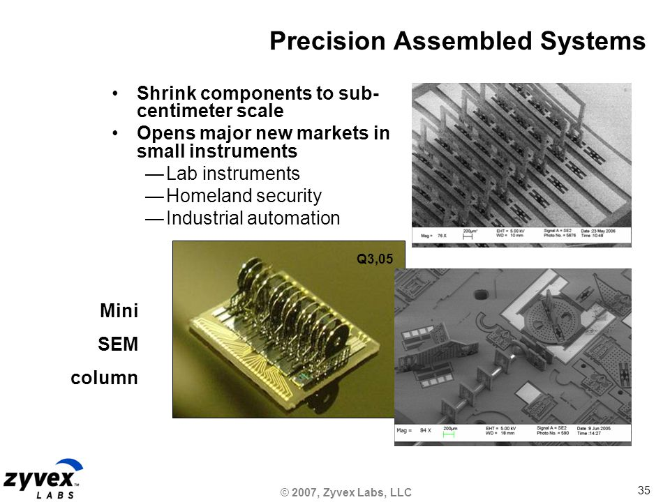 © 2007, Zyvex Labs, LLC 35 Precision Assembled Systems Q3,05 Mini SEM column Shrink components to sub- centimeter scale Opens major new markets in small instruments —Lab instruments —Homeland security —Industrial automation