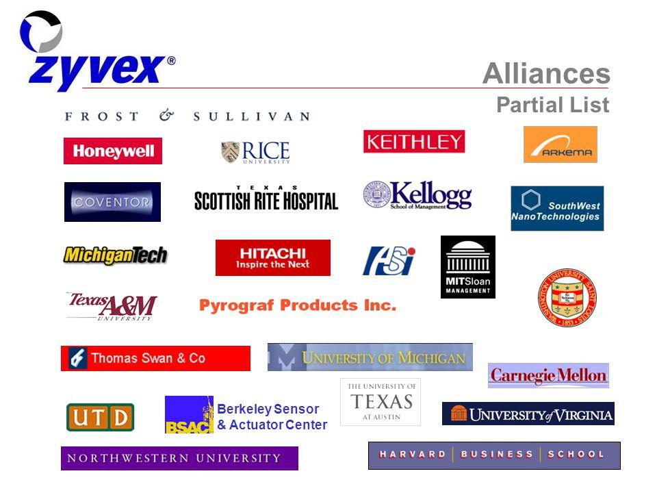 © 2007, Zyvex Instruments, LLC 5 Alliances Berkeley Sensor & Actuator Center Partial List