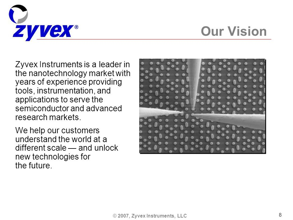© 2007, Zyvex Performance Materials, LLC 19 Current Applications Commercially Available