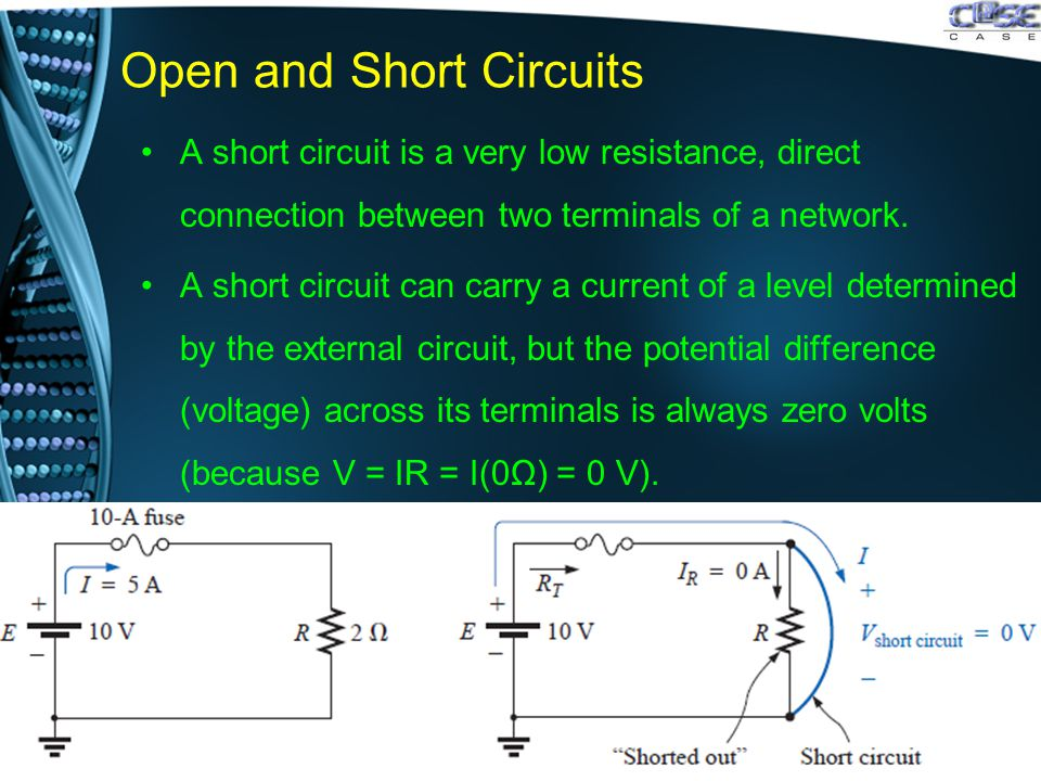 Open and Short Circuits A short circuit is a very low resistance, direct connection between two terminals of a network.