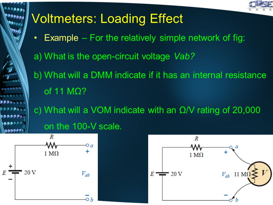 Voltmeters: Loading Effect Example – For the relatively simple network of fig: a)What is the open-circuit voltage Vab? b)What will a DMM indicate if i