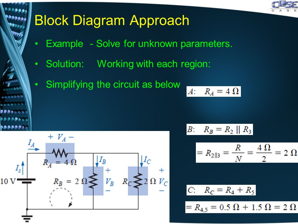 Block Diagram Approach Example - Solve for unknown parameters. Solution: Working with each region: Simplifying the circuit as below