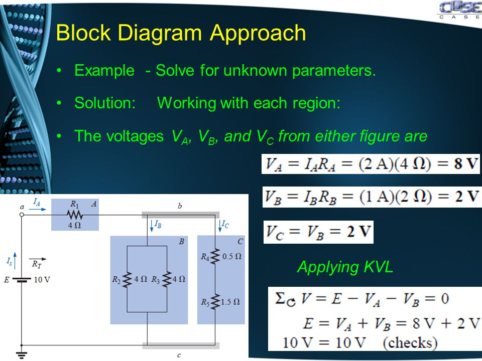 Block Diagram Approach Example - Solve for unknown parameters.