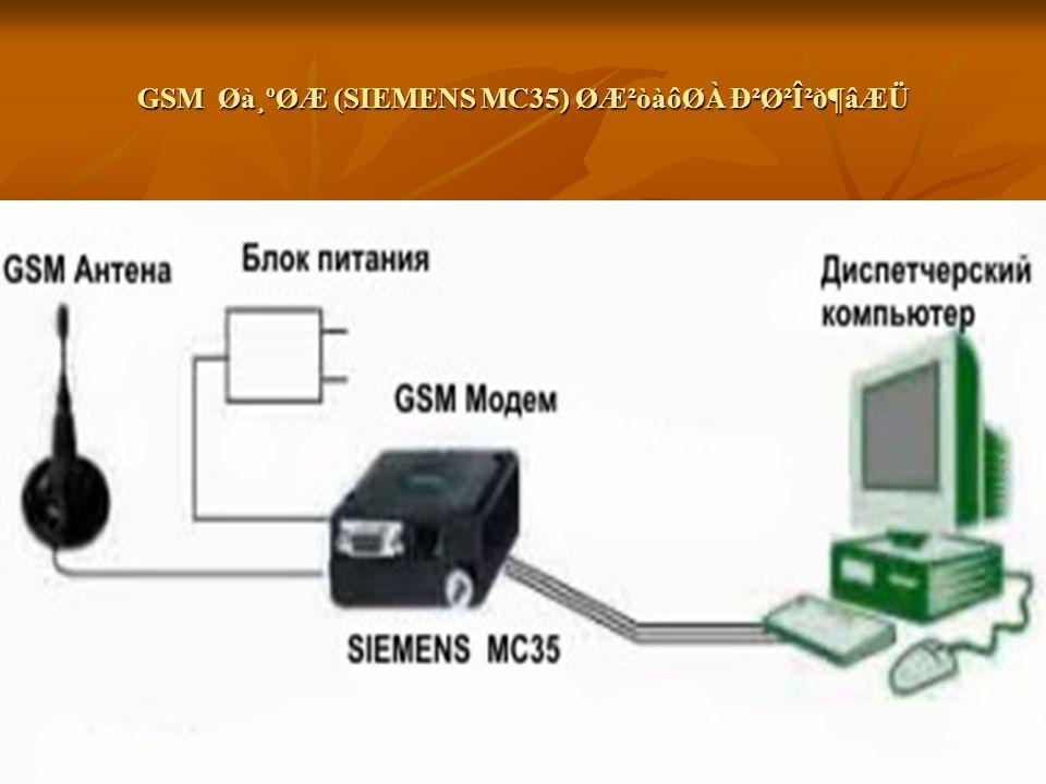 GSM ØฺØÆ (SIEMENS MC35) ØƲòàôØÀ вزβð¶âÆÜ
