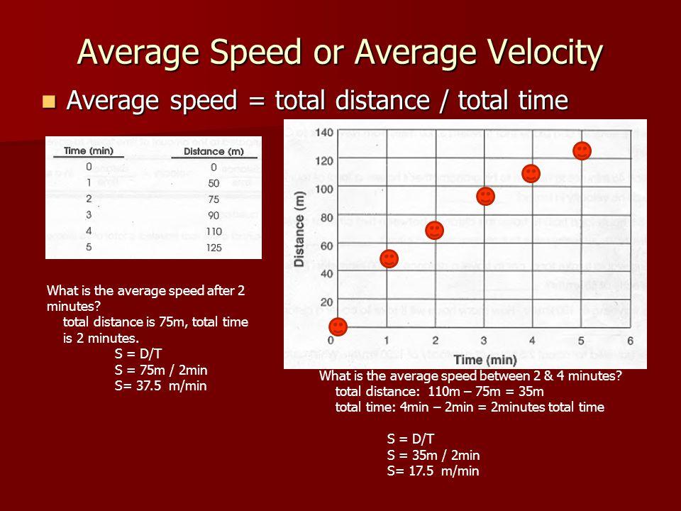 Average Speed or Average Velocity Average speed = total distance / total time Average speed = total distance / total time What is the average speed af