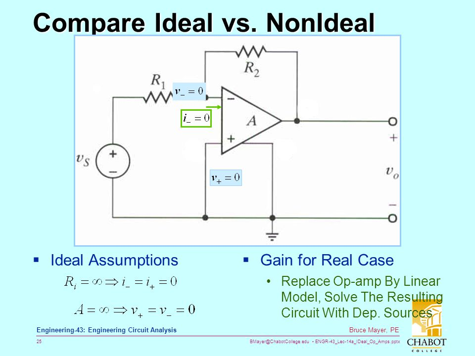 BMayer@ChabotCollege.edu ENGR-43_Lec-14a_IDeal_Op_Amps.pptx 25 Bruce Mayer, PE Engineering-43: Engineering Circuit Analysis Compare Ideal vs. NonIdeal