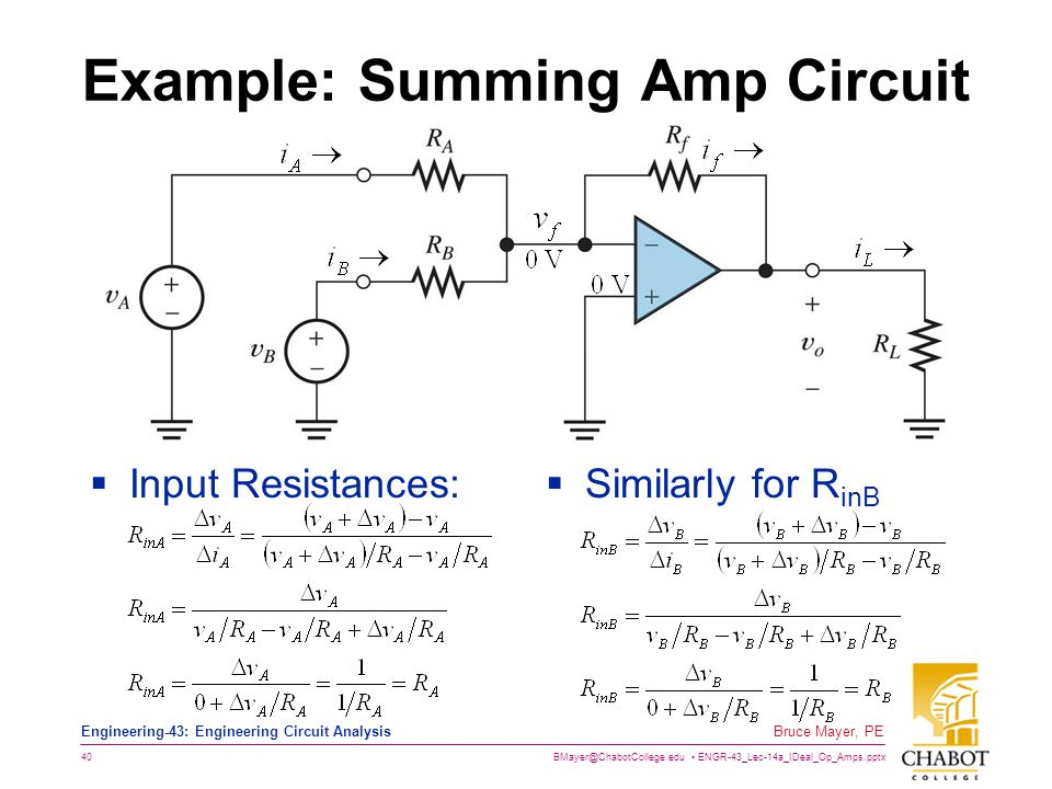 BMayer@ChabotCollege.edu ENGR-43_Lec-14a_IDeal_Op_Amps.pptx 40 Bruce Mayer, PE Engineering-43: Engineering Circuit Analysis Example: Summing Amp Circuit  Input Resistances:  Similarly for R inB