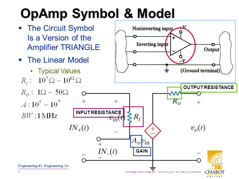 BMayer@ChabotCollege.edu ENGR-43_Lec-14a_IDeal_Op_Amps.pptx 5 Bruce Mayer, PE Engineering-43: Engineering Circuit Analysis OpAmp Symbol & Model  The Circuit Symbol Is a Version of the Amplifier TRIANGLE  The Linear Model Typical Values OUTPUT RESISTANCE INPUT RESISTANCE GAIN