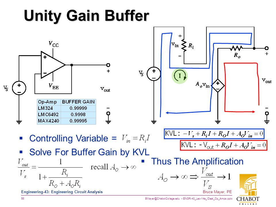 BMayer@ChabotCollege.edu ENGR-43_Lec-14a_IDeal_Op_Amps.pptx 56 Bruce Mayer, PE Engineering-43: Engineering Circuit Analysis Unity Gain Buffer  Contro