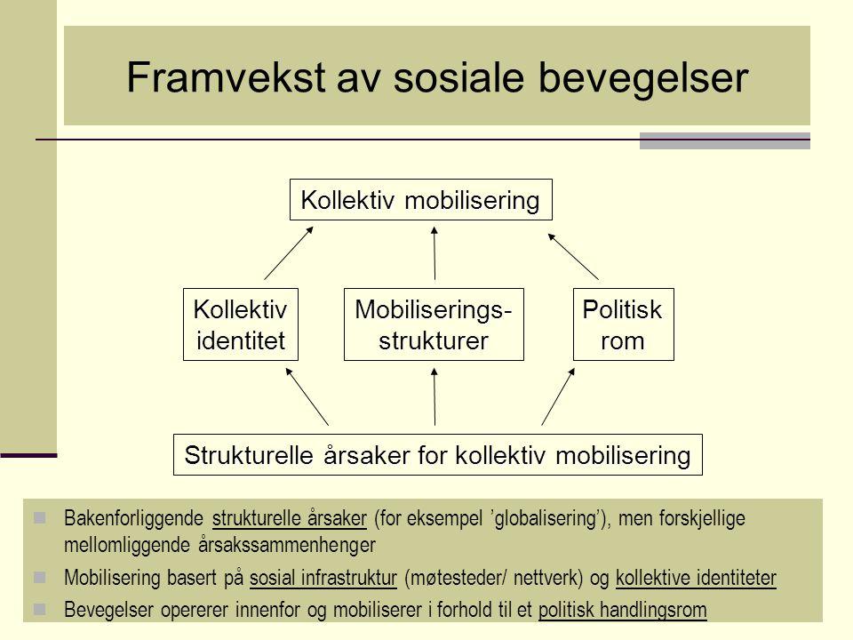 Framvekst av sosiale bevegelser Strukturelle årsaker for kollektiv mobilisering Mobiliserings-strukturerPolitiskromKollektividentitet Kollektiv mobilisering Bakenforliggende strukturelle årsaker (for eksempel 'globalisering'), men forskjellige mellomliggende årsakssammenhenger Mobilisering basert på sosial infrastruktur (møtesteder/ nettverk) og kollektive identiteter Bevegelser opererer innenfor og mobiliserer i forhold til et politisk handlingsrom