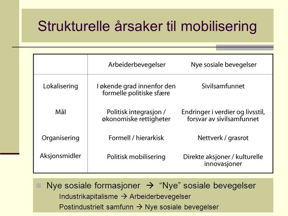 Nye sosiale formasjoner  Nye sosiale bevegelser Industrikapitalisme  Arbeiderbevegelser Postindustrielt samfunn  Nye sosiale bevegelser Strukturelle årsaker til mobilisering