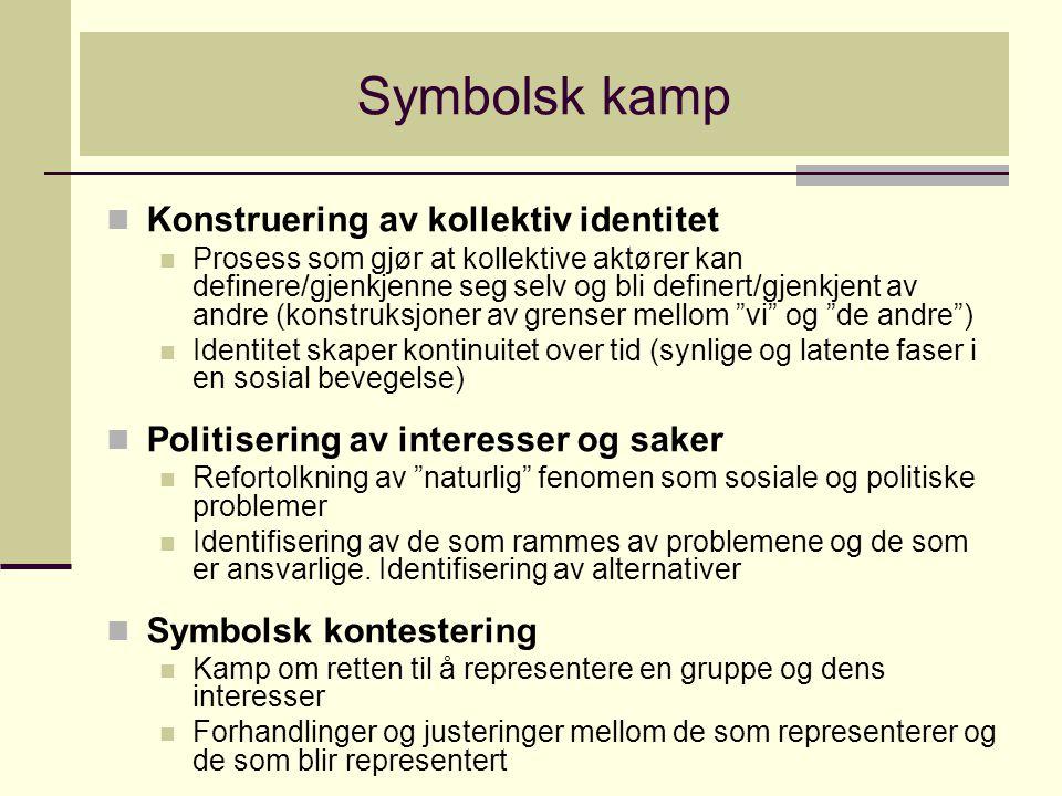 Konstruering av kollektiv identitet Prosess som gjør at kollektive aktører kan definere/gjenkjenne seg selv og bli definert/gjenkjent av andre (konstruksjoner av grenser mellom vi og de andre ) Identitet skaper kontinuitet over tid (synlige og latente faser i en sosial bevegelse) Politisering av interesser og saker Refortolkning av naturlig fenomen som sosiale og politiske problemer Identifisering av de som rammes av problemene og de som er ansvarlige.