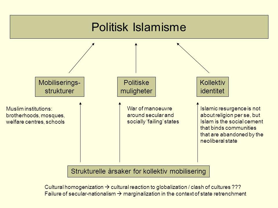 Politisk Islamisme Strukturelle årsaker for kollektiv mobilisering Mobiliserings- strukturer Politiske muligheter Kollektiv identitet Cultural homogenization  cultural reaction to globalization / clash of cultures .