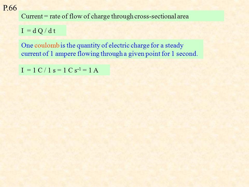 P.70 Current – voltage relation