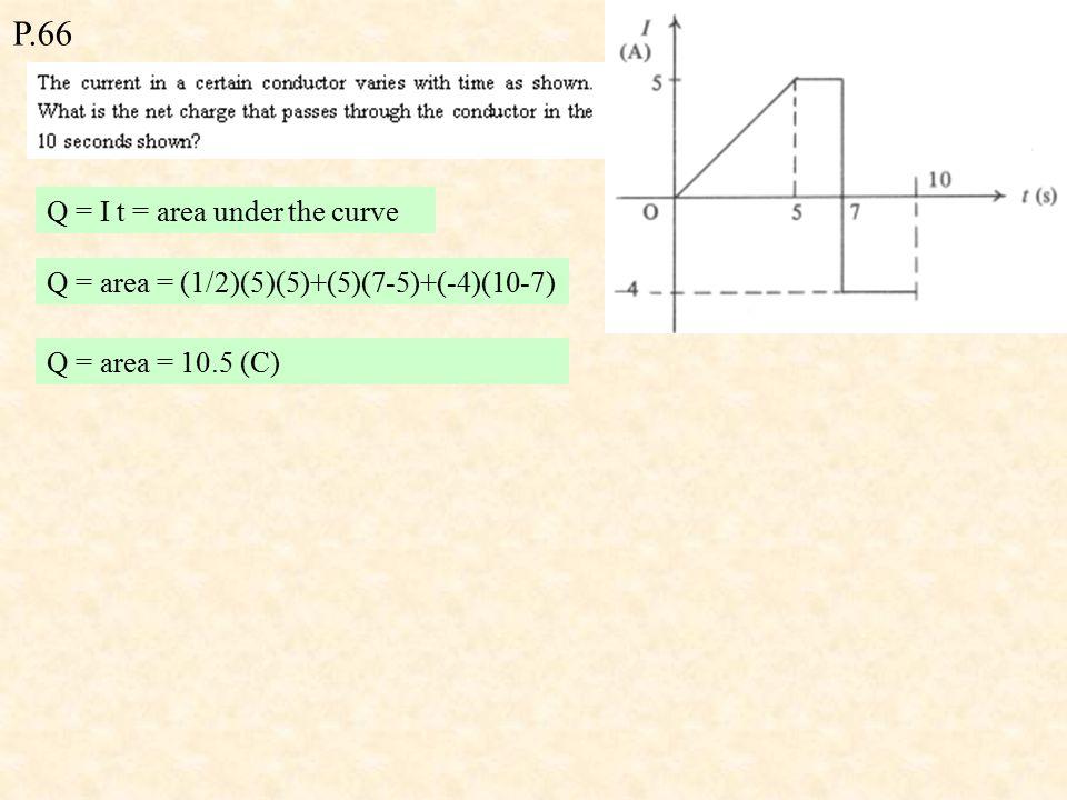 P.66 Q = I t = area under the curve Q = area = (1/2)(5)(5)+(5)(7-5)+(-4)(10-7) Q = area = 10.5 (C)