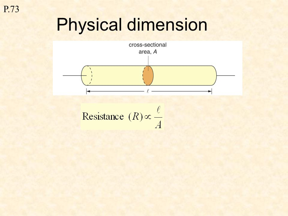 P.73 Factors affecting resistance of a conductor Physical dimension Material Effect of temperature on resistance