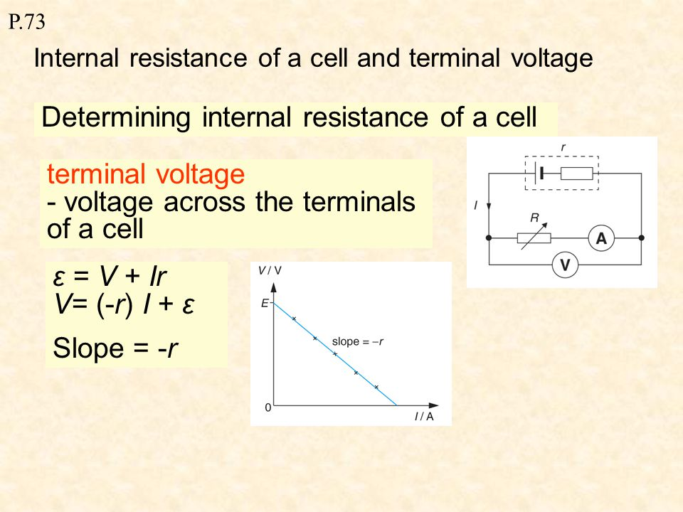 P.73 r = internal resistance of the cell Internal resistance of a cell and terminal voltage