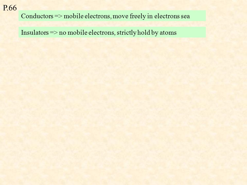 P.70 Non-ohmic conductor - I-V characteristics are not straight lines Notes: 1.
