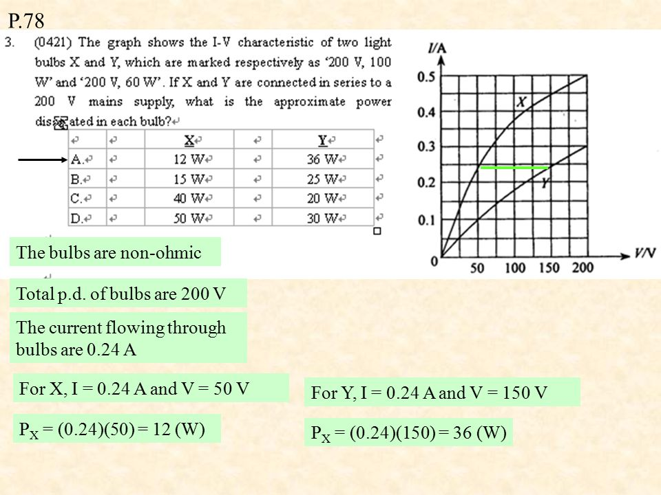 P.78 R X = 6 2 /12 = 3ΩR Y = 6 2 /3 = 12Ω In order to operate at rated value, both p.d.