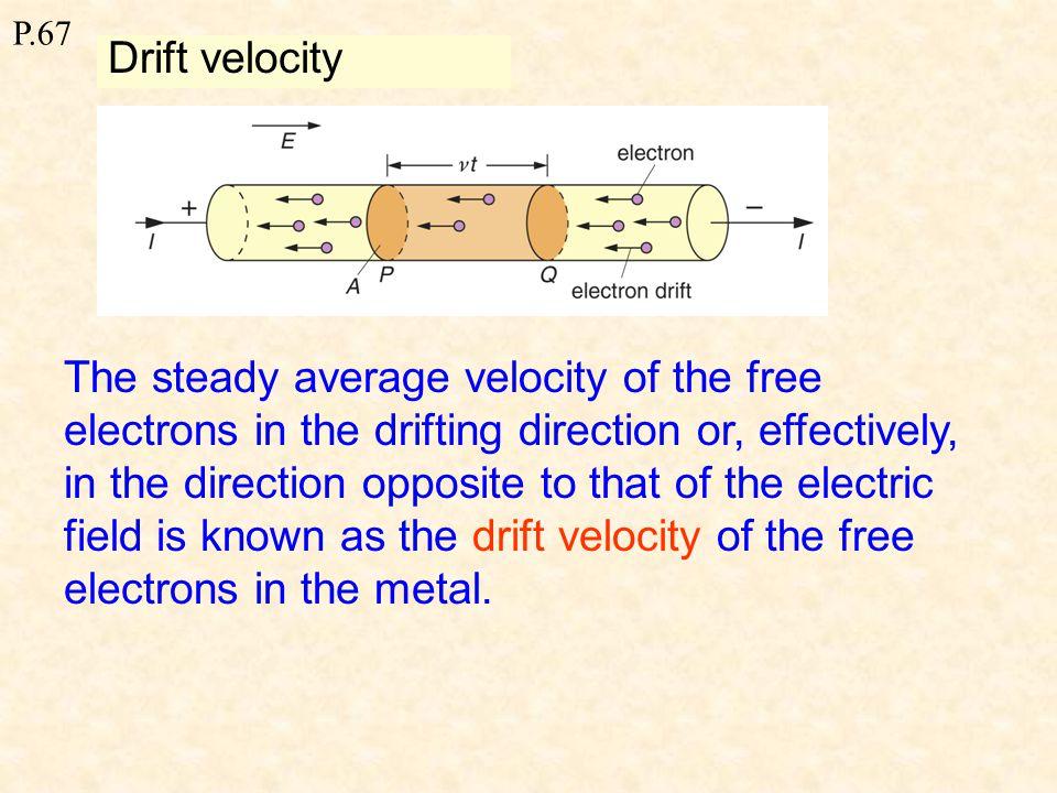 P.84 Conversion to voltmeter Limit f.s.d.