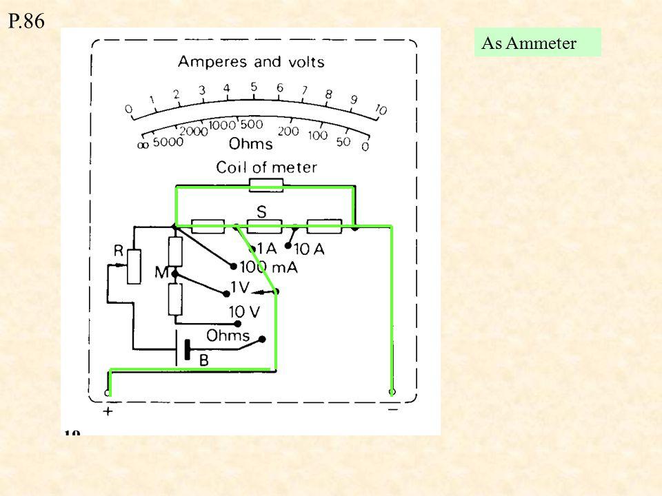 P.86 As Voltmeter