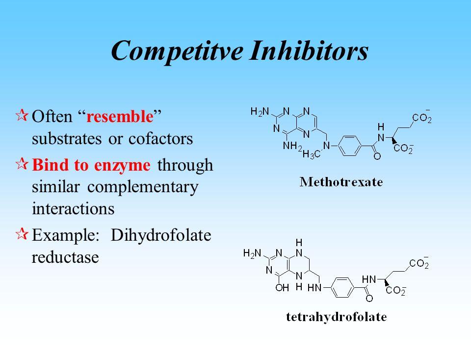 Competitve Inhibitors